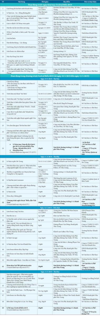 9 Chương trình Festival biển Nha Trang - Khánh Hòa 2019 Đia Danh Du Lịch